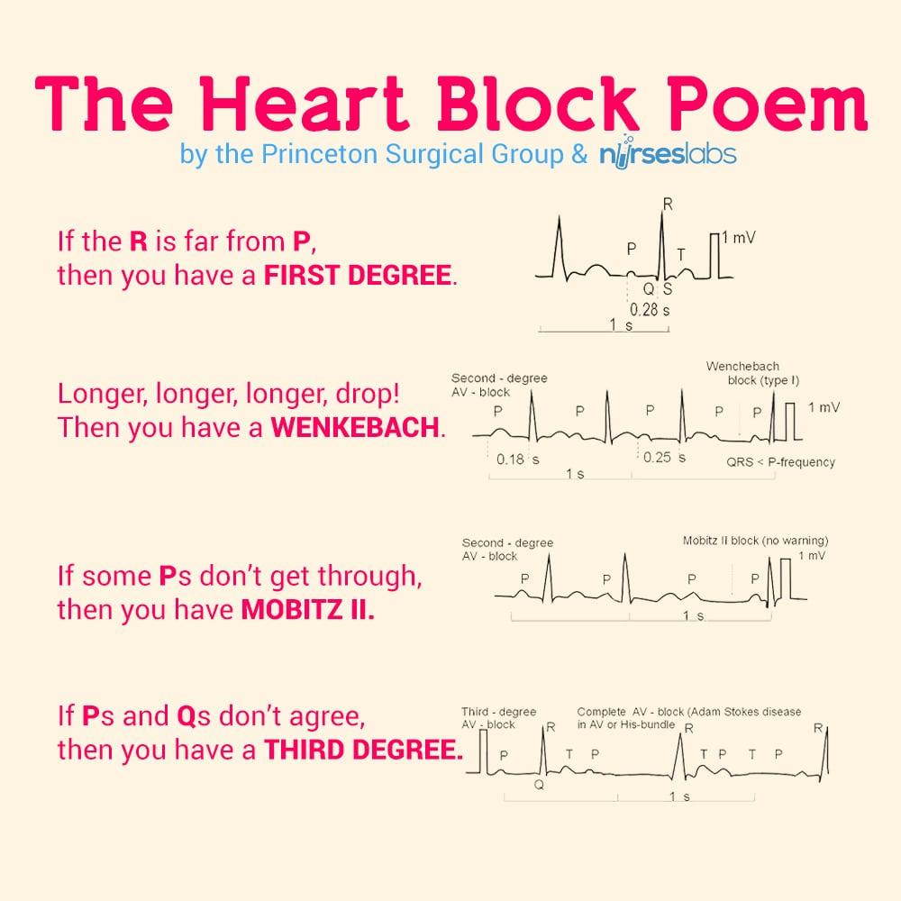 heart block life insurance av block life insurance with atrioventricular block term life insurance